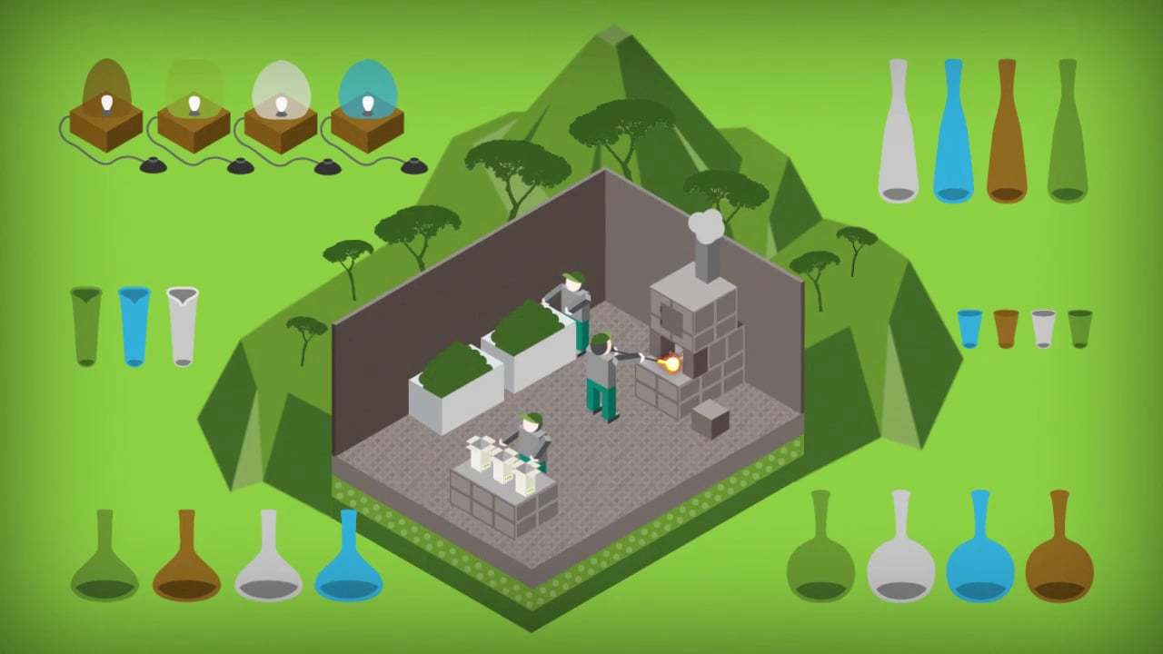 Green Glass Recycling Initiative for Lebanon (GGRIL) - Animation